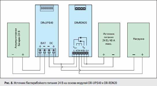 Источник бесперебойного питания 24 В на основе модулей DR-UPS40 и DR-RDN20