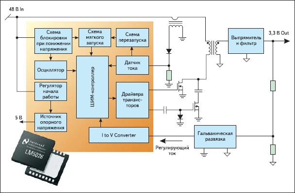Схема включения LM5026