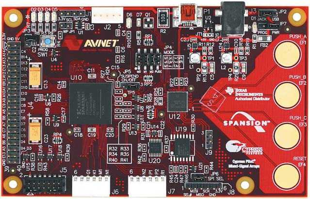 Рис. 1. Внешний вид инструментального модуля Xilinx Spartan-3A Evaluation Board (вид сверху)