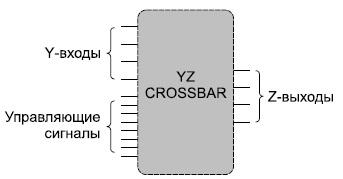 Мультиплексор с полной коммутацией (кросс-бар)