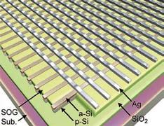 Фрагмент мемристорной коммутационной матрицы емкостью 1 К (нанокоммутатор) по совместимому КМОП технологическому процессу