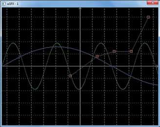 Демонстрация вывода графиков функций