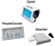 Zypad, PeopleCounter, RiderNet