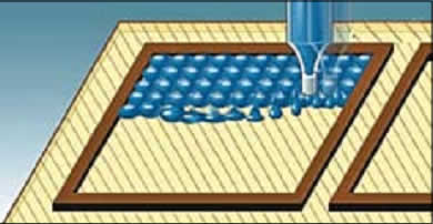 Капельное формирование слоя ЖК-материала на подложке транзисторной матрицы