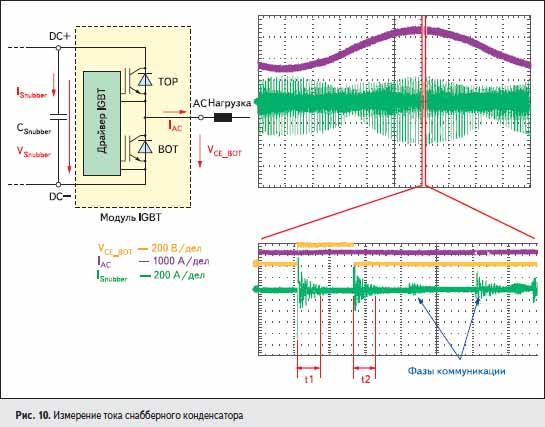 Измерение тока снабберного конденсатора