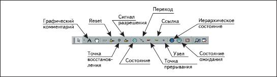 Панель добавления объектов