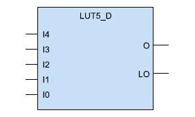 Образ 5-входового функционального генератора с двумя выходами