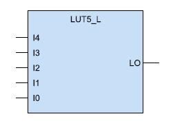 Образ 5-входового функционального генератора с локальным выходом