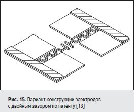 Вариант конструкции электродов с двойным зазором по патенту