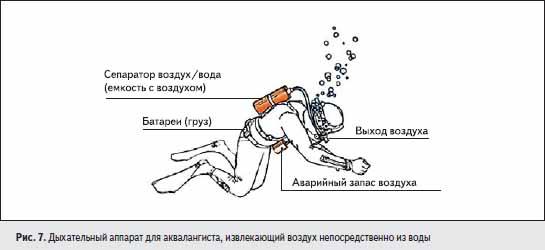 Дыхательный аппарат для аквалангиста, извлекающий воздух непосредственно из воды