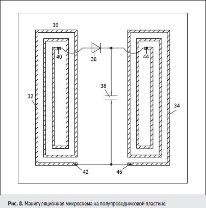 Манипуляционная микросхема на полупроводниковой пластине