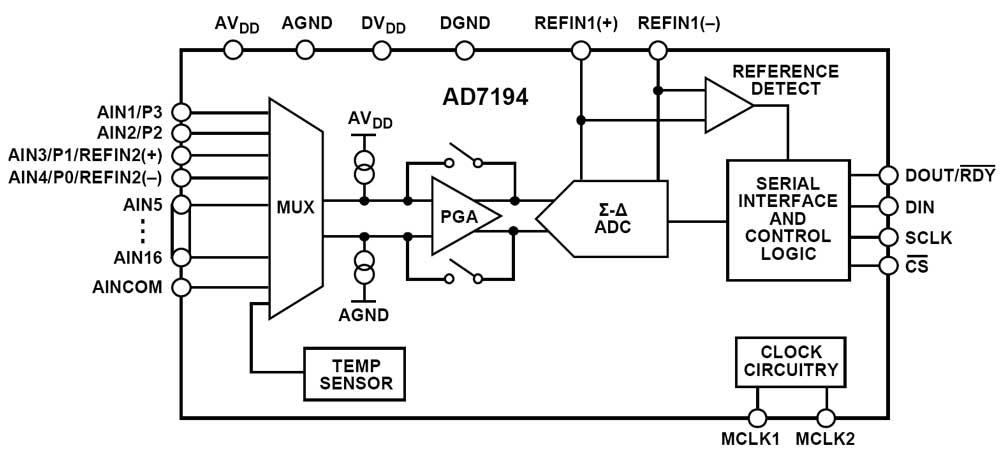 Новая микросхема AD7194