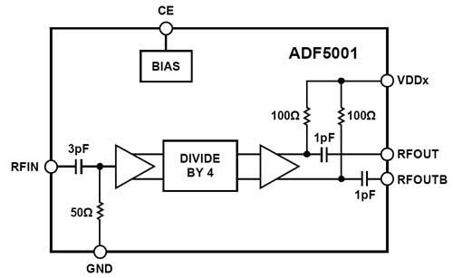 Микросхема ADF5001