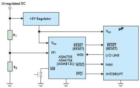 Блок-схема ASM70x