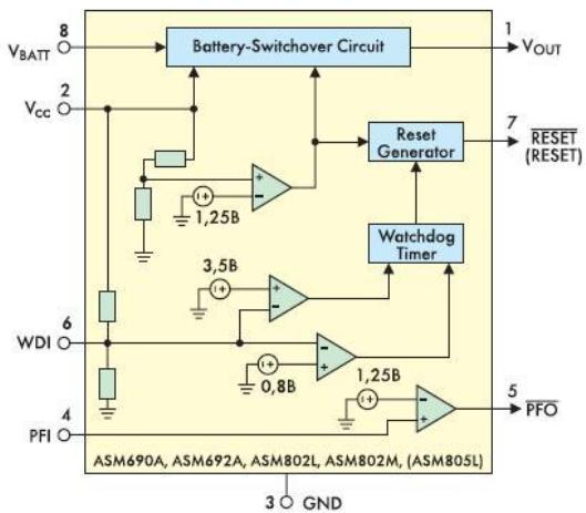 Блок-схема супервизоров ASM690/692/802/805