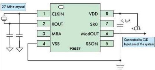 Типовая схема включения P2027