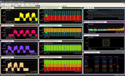 Компания Agilent Technologies представила решения для генерации и анализа сигналов LTE-Advanced