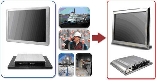 Компьютер из нержавеющей стали с защитой по IP65 с экраном 15 дюймов