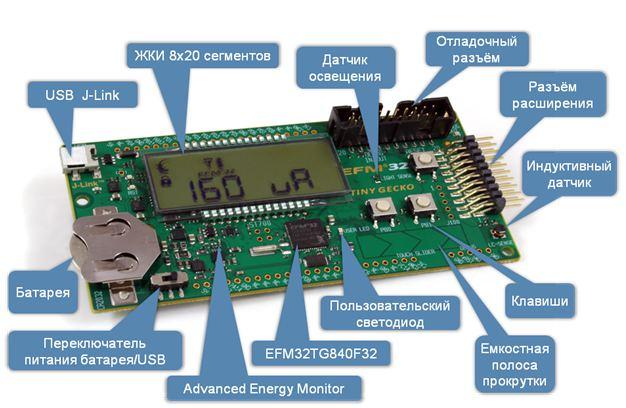 Работать с микроконтроллерами EFM32 Tiny Gecko стало проще