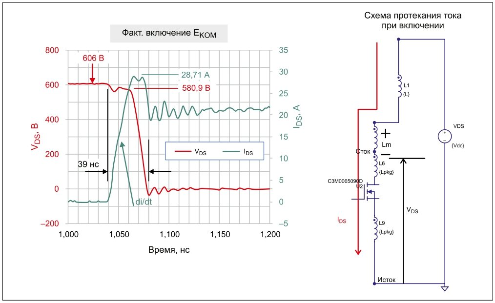 Информацию, извлеченную из фактического сигнала, можно использовать для расчета Lm