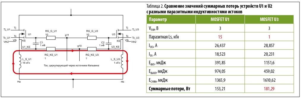 Разница в паразитной индуктивности Ls устройств U1 и U3 в этом примере специально выбрана значительной, чтобы продемонстрировать влияние несоответствия