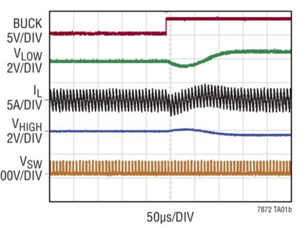 Контроллер синхронного повышающего или понижающего четырехфазного преобразователя с возможностью двунаправленной работы от Analog Devices