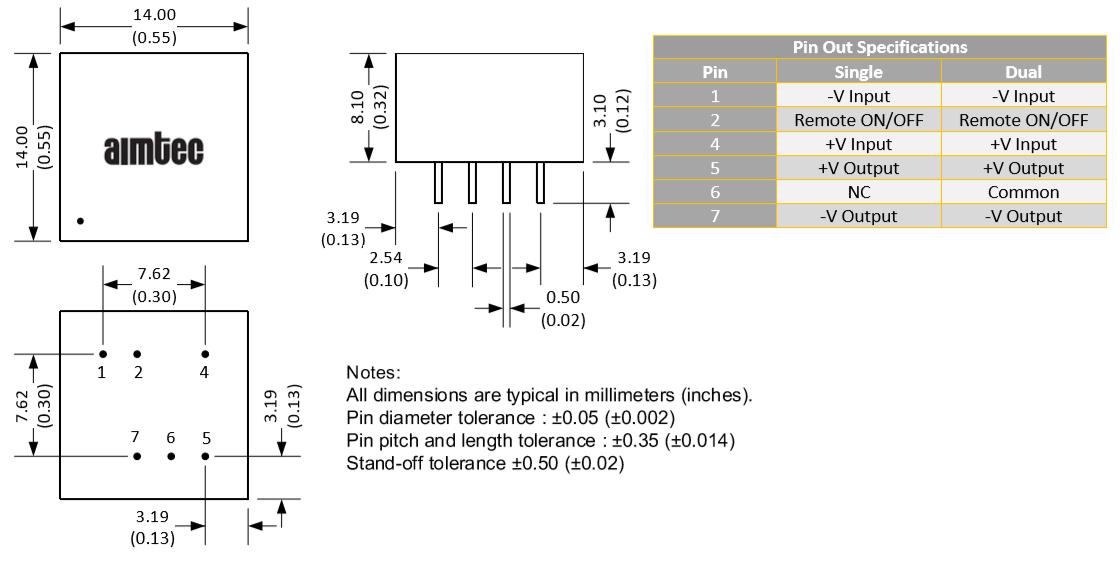 Серия 3 Вт DC/DC-преобразователей с ультрашироким входным диапазоном и стабилизированным выходом в корпусах DIP от Aimtec