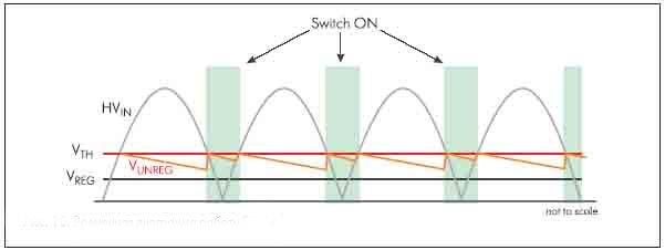 Рисунок 10. Временная диаграмма работы SR03x