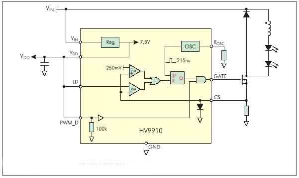 Рисунок 15. Блок-схема и типовая схема включения HV9910