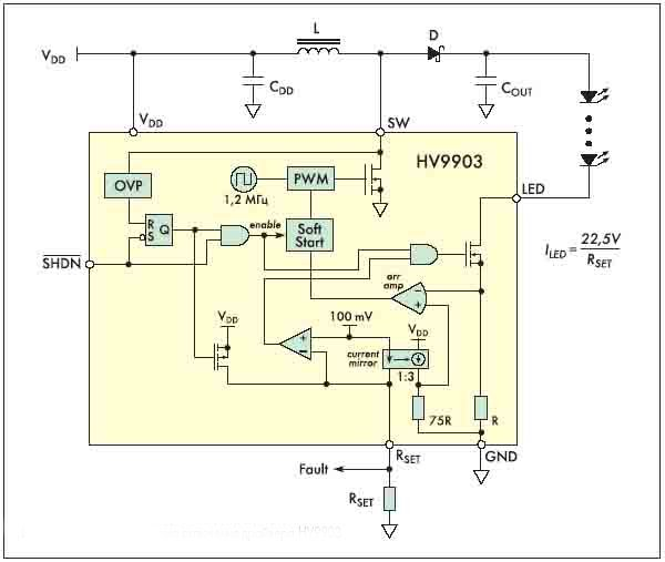Рисунок 17. Блок-схема и схема включения драйвера HV9903