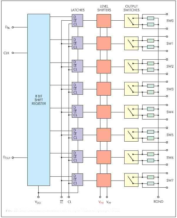 Рисунок 20. Блок-схема высоковольтного ключа серии HV2xxx на примере HV232