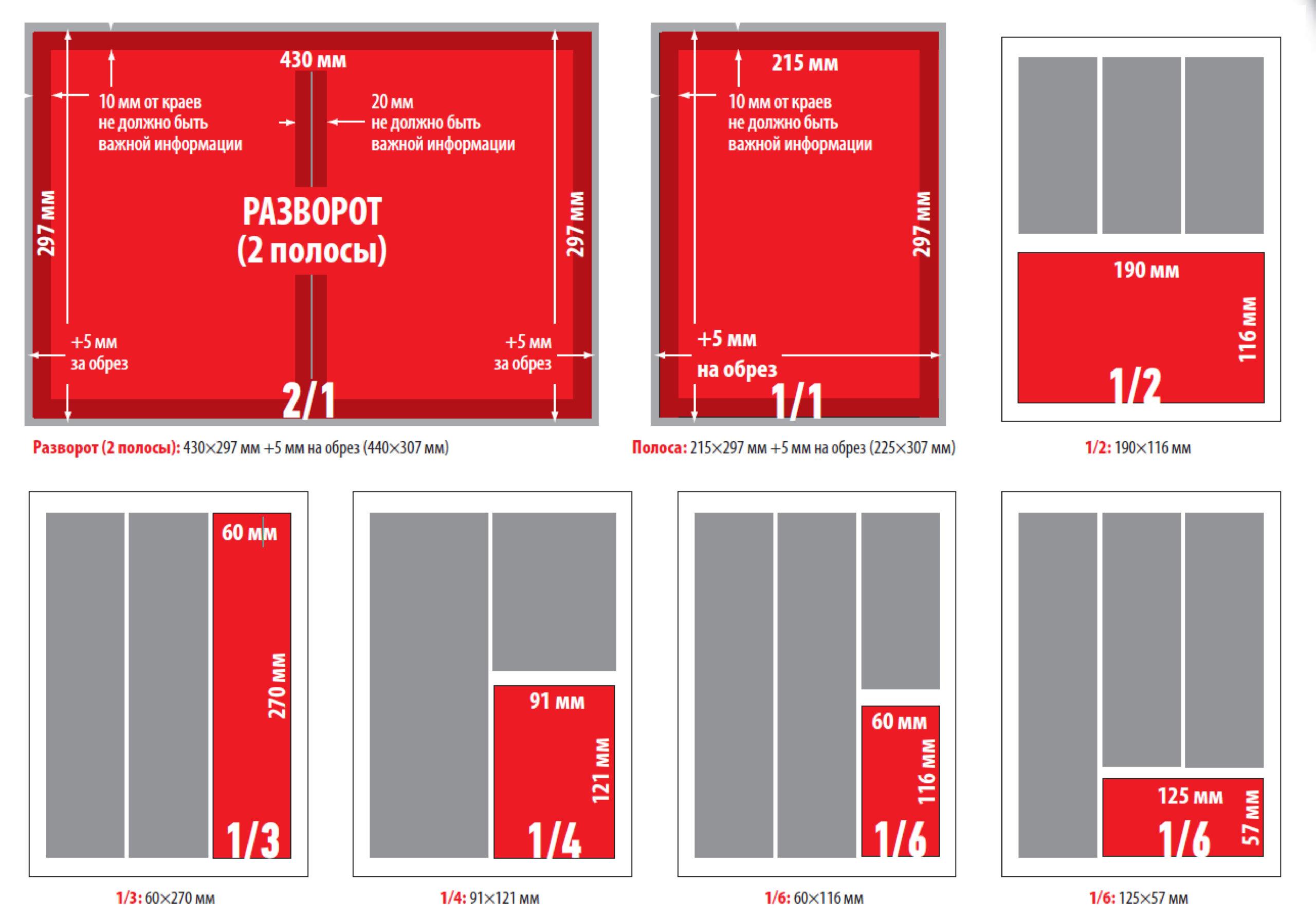 Размеры рекламных модулей в журнале «Компоненты и технологии»