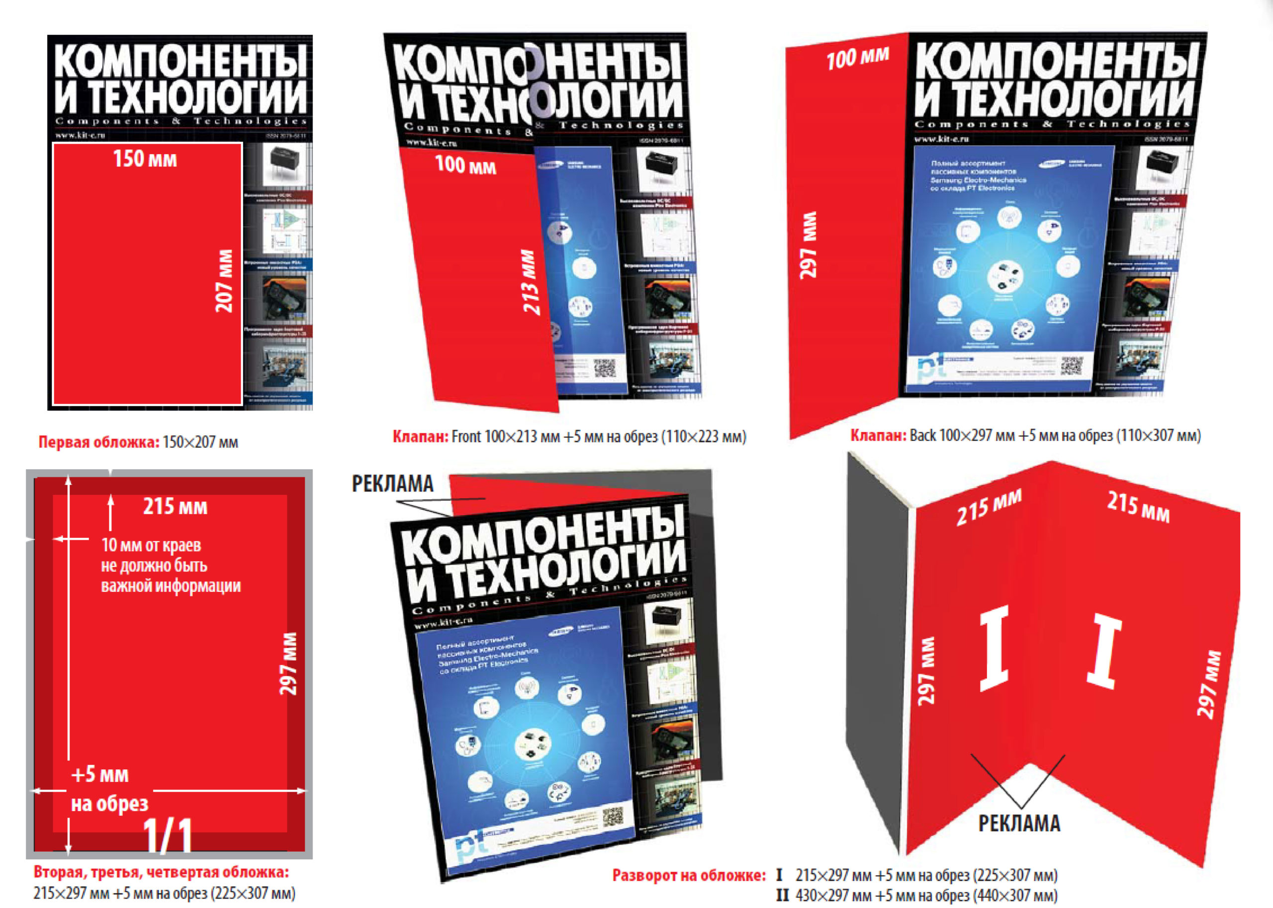 Размеры рекламных модулей на обложках в журнале «Компоненты и технологии»