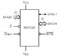 Логическая схема M27C320