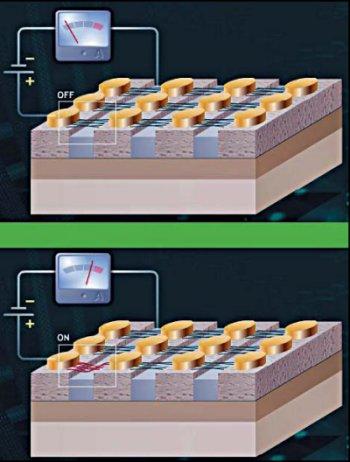 Считывание информации с ячейки NRAM