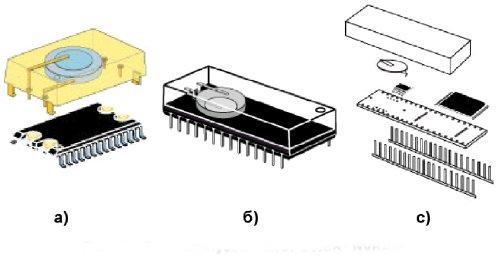 Типы корпусов ZEROPOWER® NVRAM
