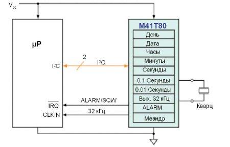 Схема подключения микросхемы M41T80